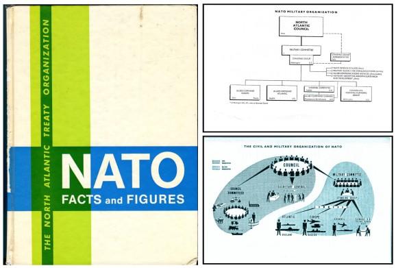 NATO book 1970